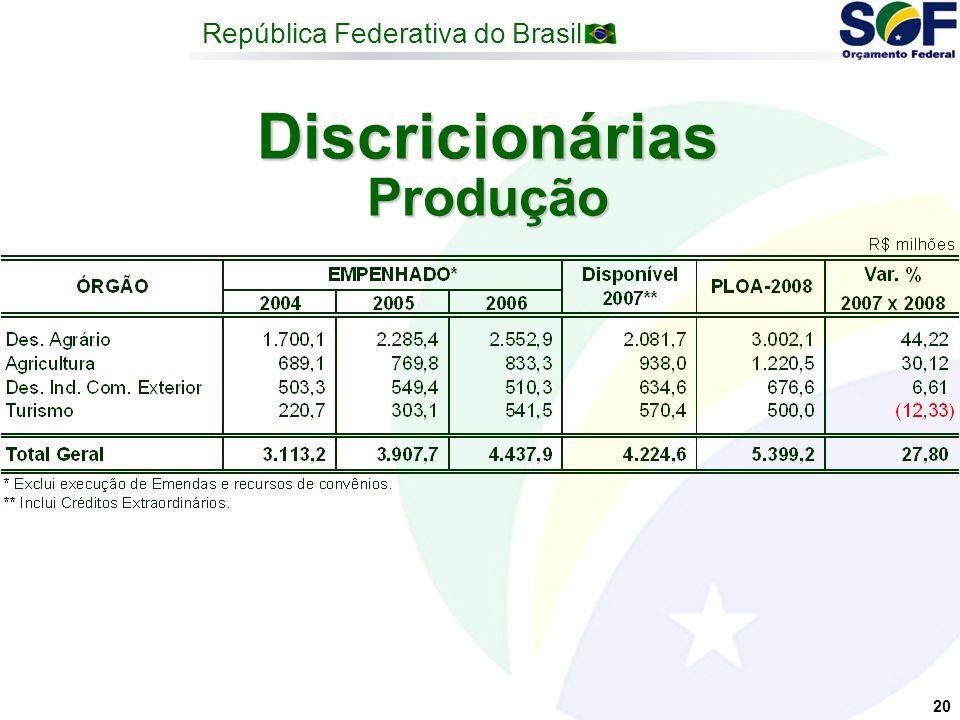 República Federativa do Brasil 20 Discricionárias Produção