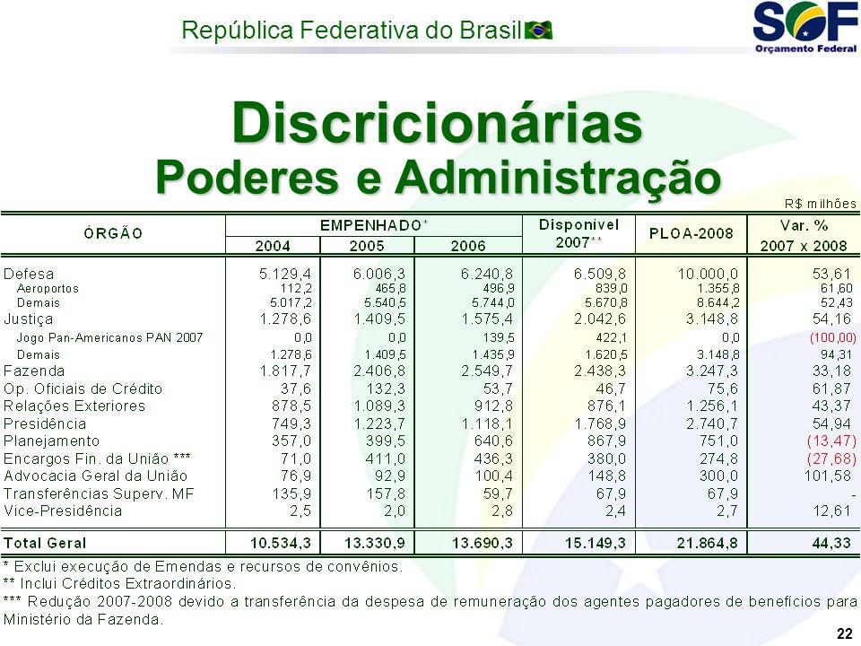 República Federativa do Brasil 22 Discricionárias Poderes e Administração