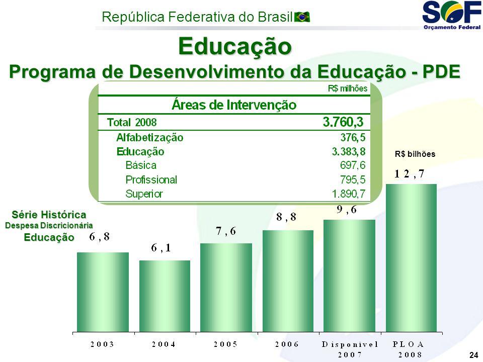 República Federativa do Brasil 24 Educação Programa de Desenvolvimento da Educação - PDE R$ bilhões Série Histórica Despesa Discricionária Educação