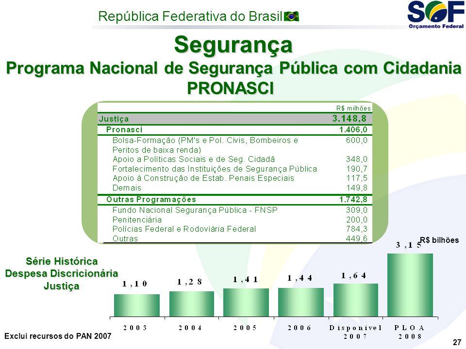 República Federativa do Brasil 27 Segurança Programa Nacional de Segurança Pública com Cidadania PRONASCI R$ bilhões Série Histórica Despesa Discricio