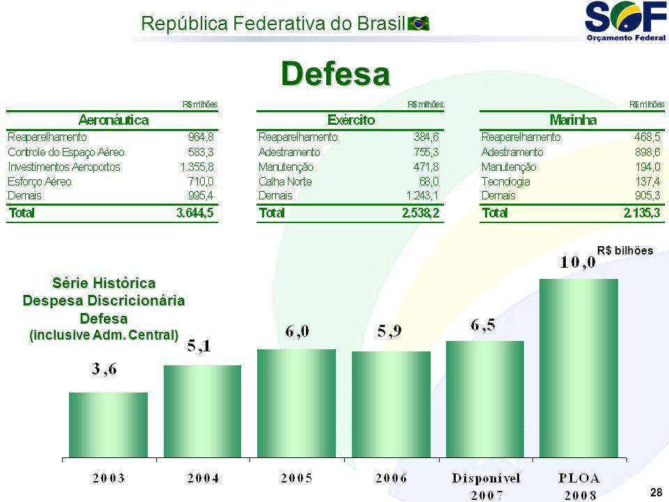 República Federativa do Brasil 28 Defesa R$ bilhões Série Histórica Despesa Discricionária Defesa (inclusive Adm. Central)
