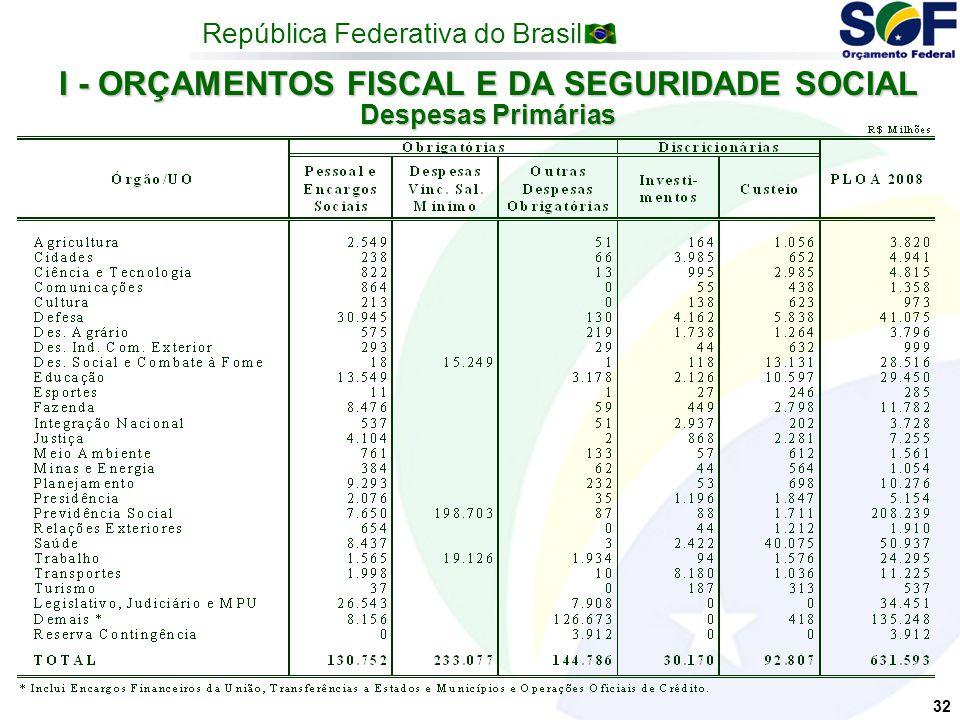 República Federativa do Brasil 32 I - ORÇAMENTOS FISCAL E DA SEGURIDADE SOCIAL Despesas Primárias
