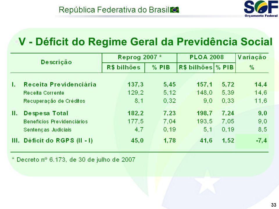 República Federativa do Brasil 33 V - Déficit do Regime Geral da Previdência Social
