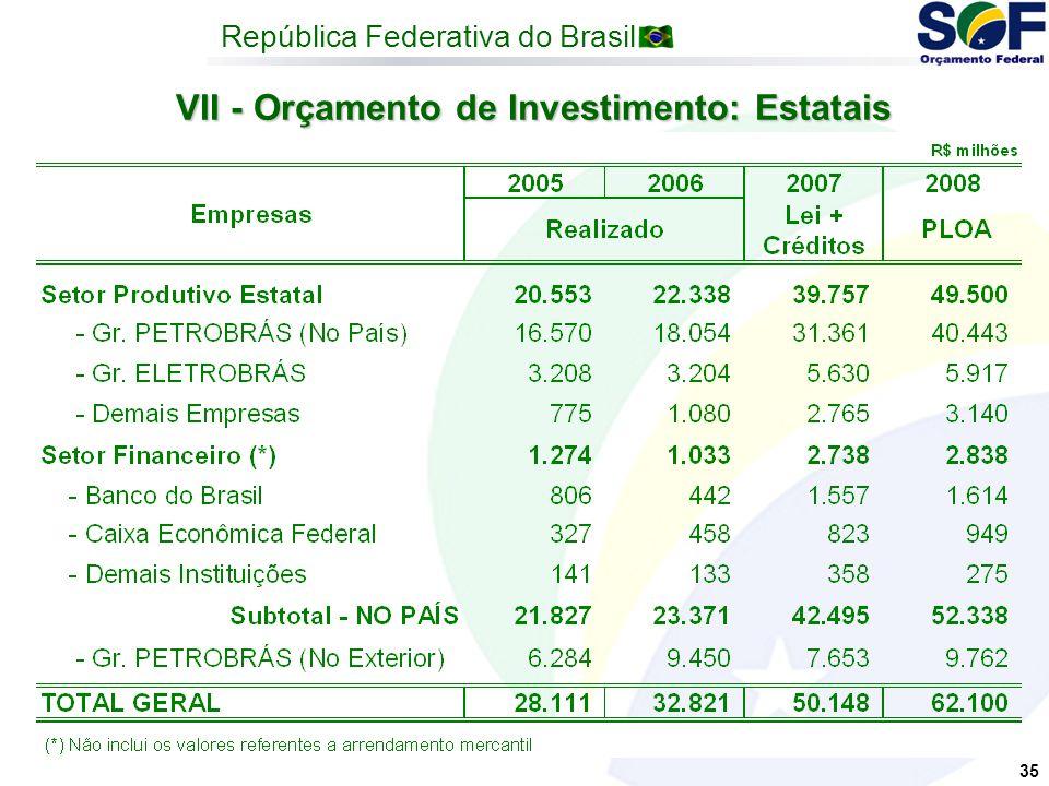 República Federativa do Brasil 35 VII - Orçamento de Investimento: Estatais