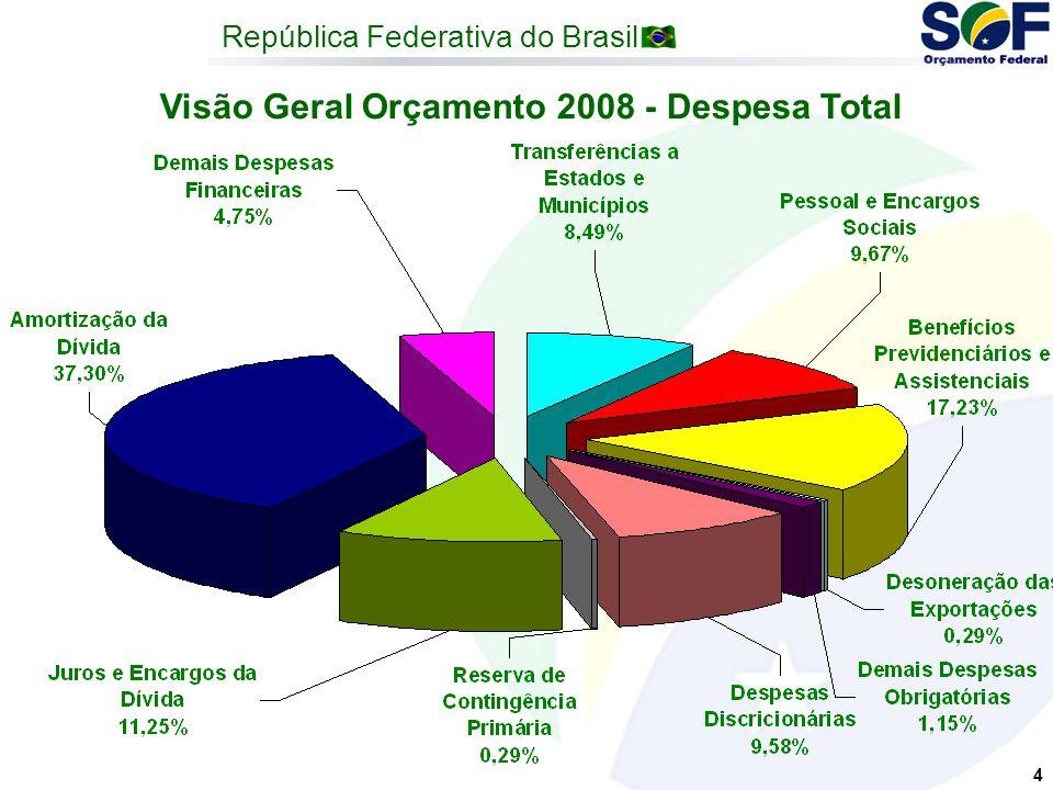 República Federativa do Brasil 4 Visão Geral Orçamento 2008 - Despesa Total