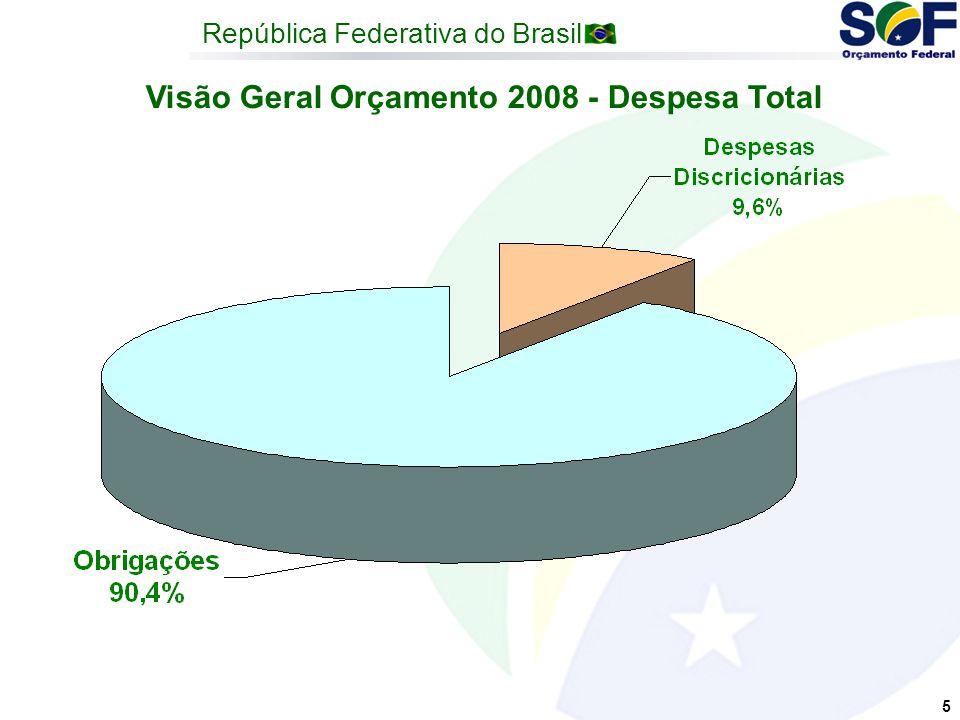 República Federativa do Brasil 5 Visão Geral Orçamento 2008 - Despesa Total