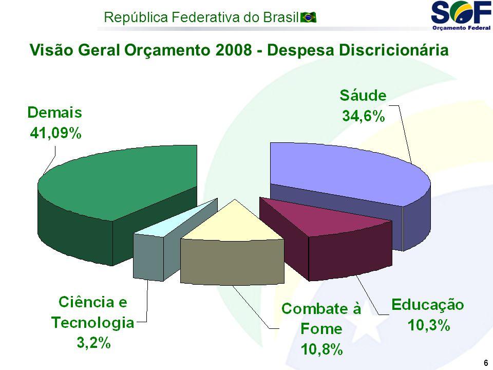 República Federativa do Brasil 6 Visão Geral Orçamento 2008 - Despesa Discricionária