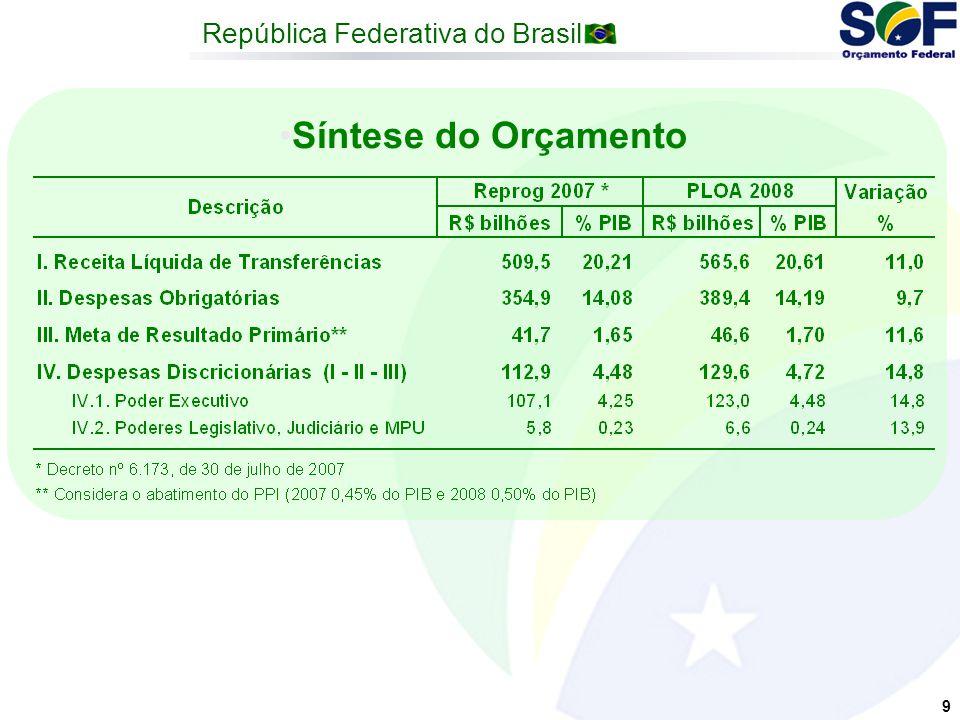 República Federativa do Brasil 9 Síntese do Orçamento