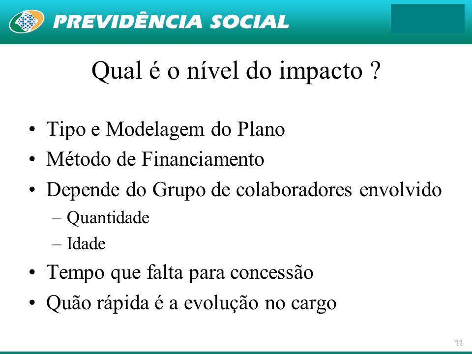 11 Qual é o nível do impacto ? Tipo e Modelagem do Plano Método de Financiamento Depende do Grupo de colaboradores envolvido –Quantidade –Idade Tempo