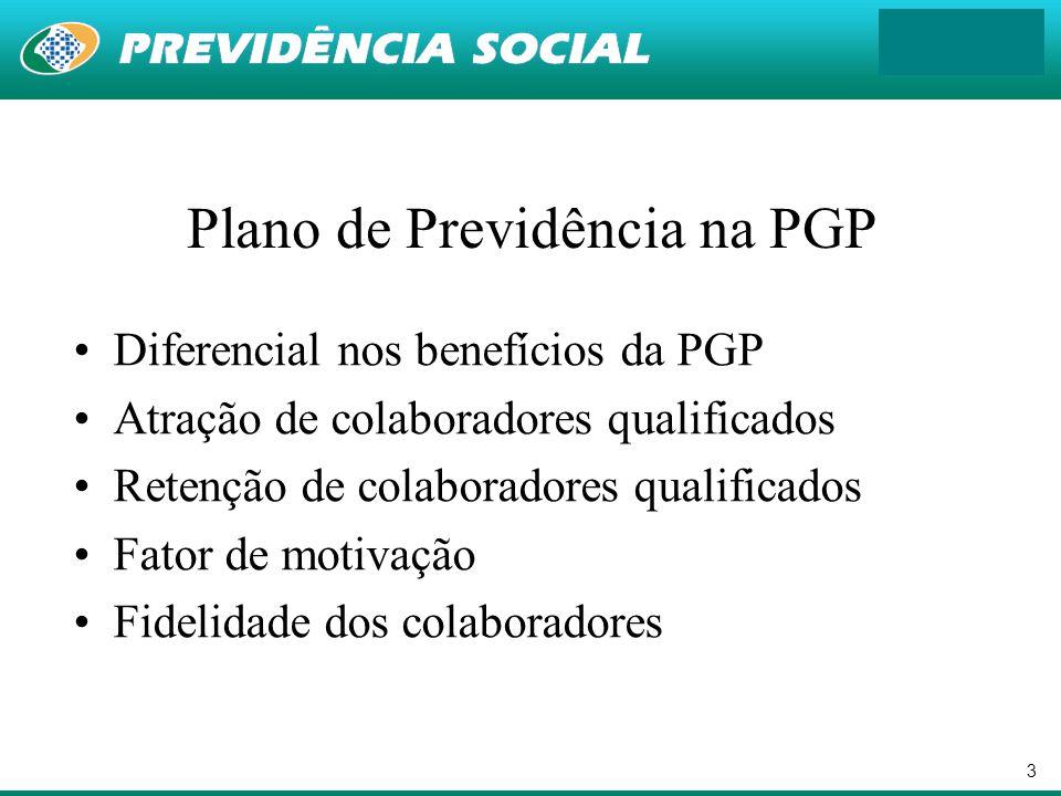 3 Plano de Previdência na PGP Diferencial nos benefícios da PGP Atração de colaboradores qualificados Retenção de colaboradores qualificados Fator de