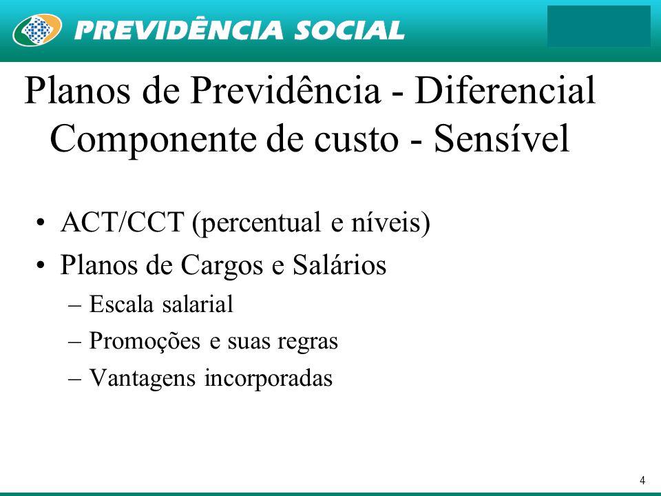 4 Planos de Previdência - Diferencial Componente de custo - Sensível ACT/CCT (percentual e níveis) Planos de Cargos e Salários –Escala salarial –Promo