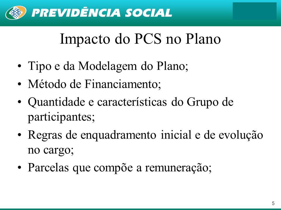 5 Impacto do PCS no Plano Tipo e da Modelagem do Plano; Método de Financiamento; Quantidade e características do Grupo de participantes; Regras de enq