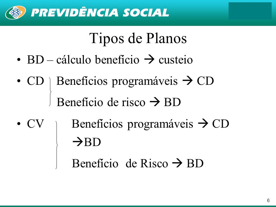 6 Tipos de Planos BD – cálculo benefício custeio CD Benefícios programáveis CD Benefício de risco BD CV Benefícios programáveis CD BD Benefício de Ris