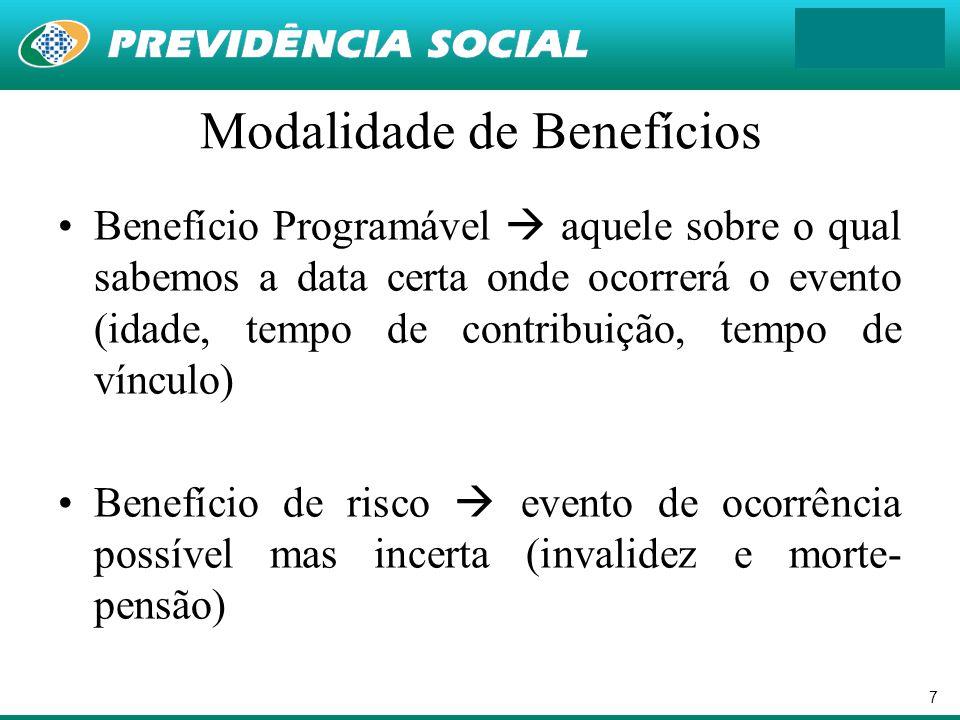 7 Modalidade de Benefícios Benefício Programável aquele sobre o qual sabemos a data certa onde ocorrerá o evento (idade, tempo de contribuição, tempo
