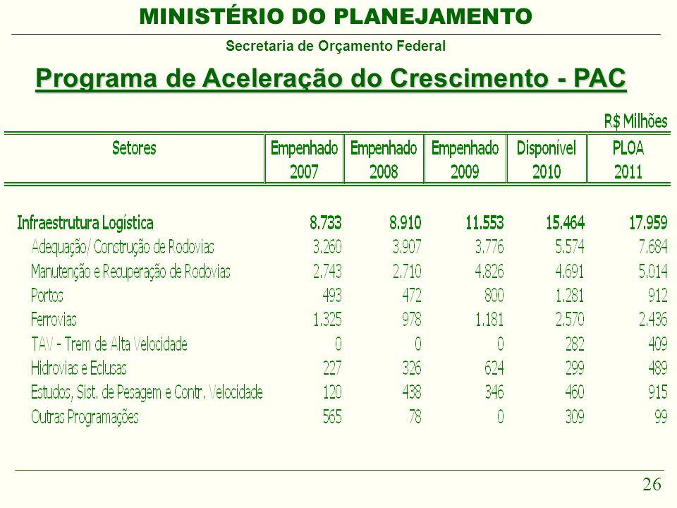 MINISTÉRIO DO PLANEJAMENTO Secretaria de Orçamento Federal 26 Programa de Aceleração do Crescimento - PAC