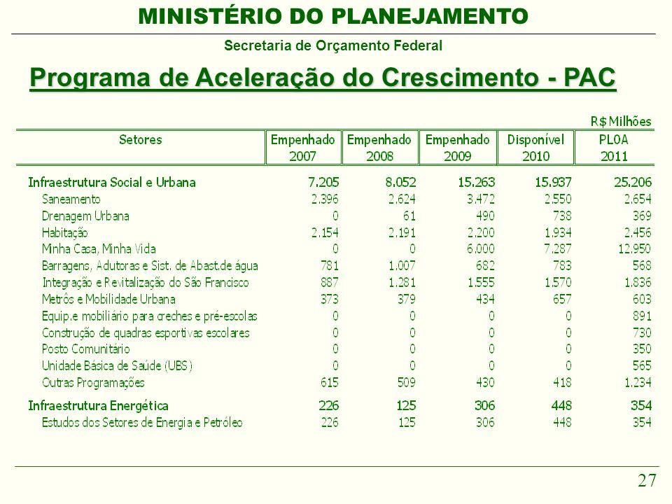 MINISTÉRIO DO PLANEJAMENTO Secretaria de Orçamento Federal 27 Programa de Aceleração do Crescimento - PAC