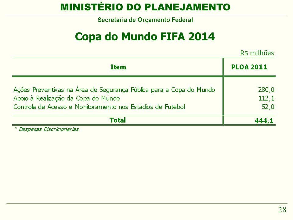MINISTÉRIO DO PLANEJAMENTO Secretaria de Orçamento Federal 28 Copa do Mundo FIFA 2014