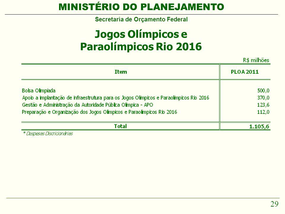 MINISTÉRIO DO PLANEJAMENTO Secretaria de Orçamento Federal 29 Jogos Olímpicos e Paraolímpicos Rio 2016