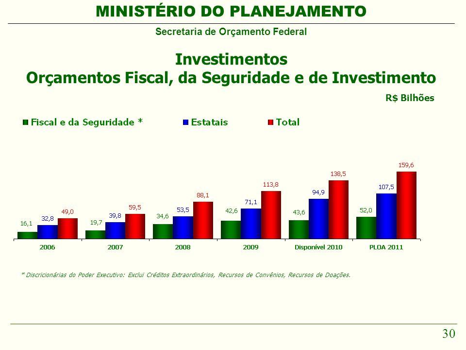MINISTÉRIO DO PLANEJAMENTO Secretaria de Orçamento Federal 30 Investimentos Orçamentos Fiscal, da Seguridade e de Investimento R$ Bilhões * Discricion