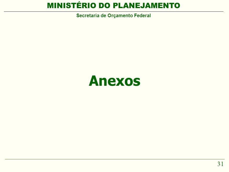 MINISTÉRIO DO PLANEJAMENTO Secretaria de Orçamento Federal 31 Anexos