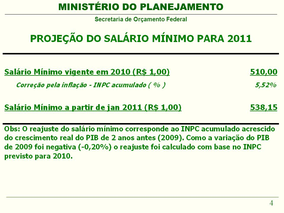 MINISTÉRIO DO PLANEJAMENTO Secretaria de Orçamento Federal 5