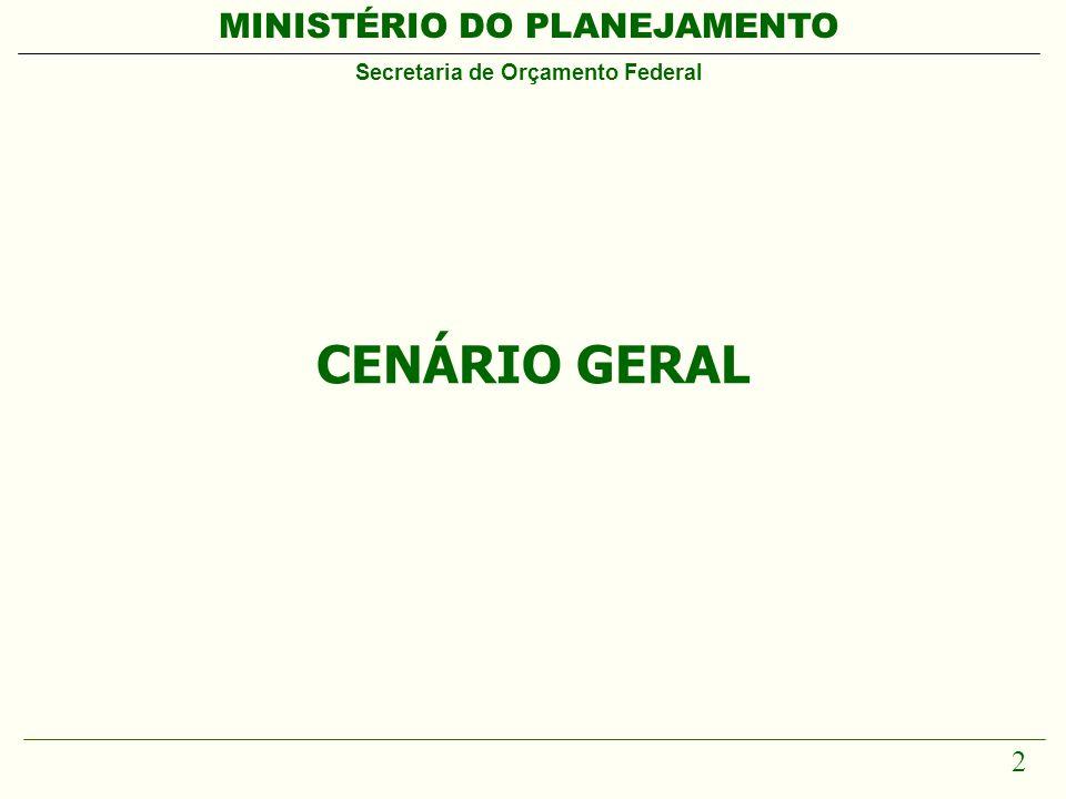 MINISTÉRIO DO PLANEJAMENTO Secretaria de Orçamento Federal 2 CENÁRIO GERAL