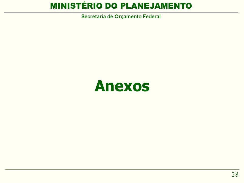 MINISTÉRIO DO PLANEJAMENTO Secretaria de Orçamento Federal 28 Anexos