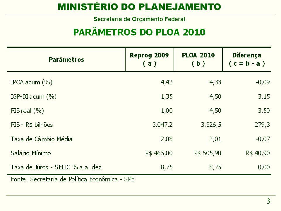 MINISTÉRIO DO PLANEJAMENTO Secretaria de Orçamento Federal 3