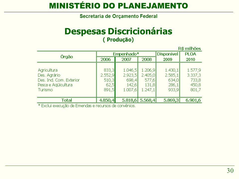 MINISTÉRIO DO PLANEJAMENTO Secretaria de Orçamento Federal 30 Despesas Discricionárias ( Produção)
