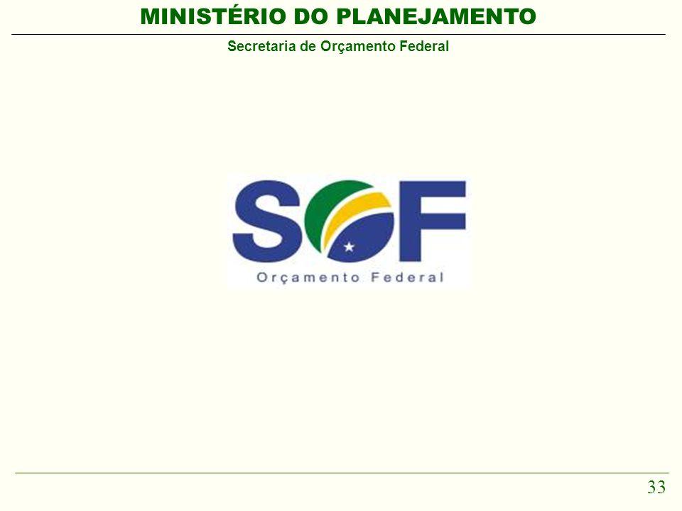 MINISTÉRIO DO PLANEJAMENTO Secretaria de Orçamento Federal 33 FIM