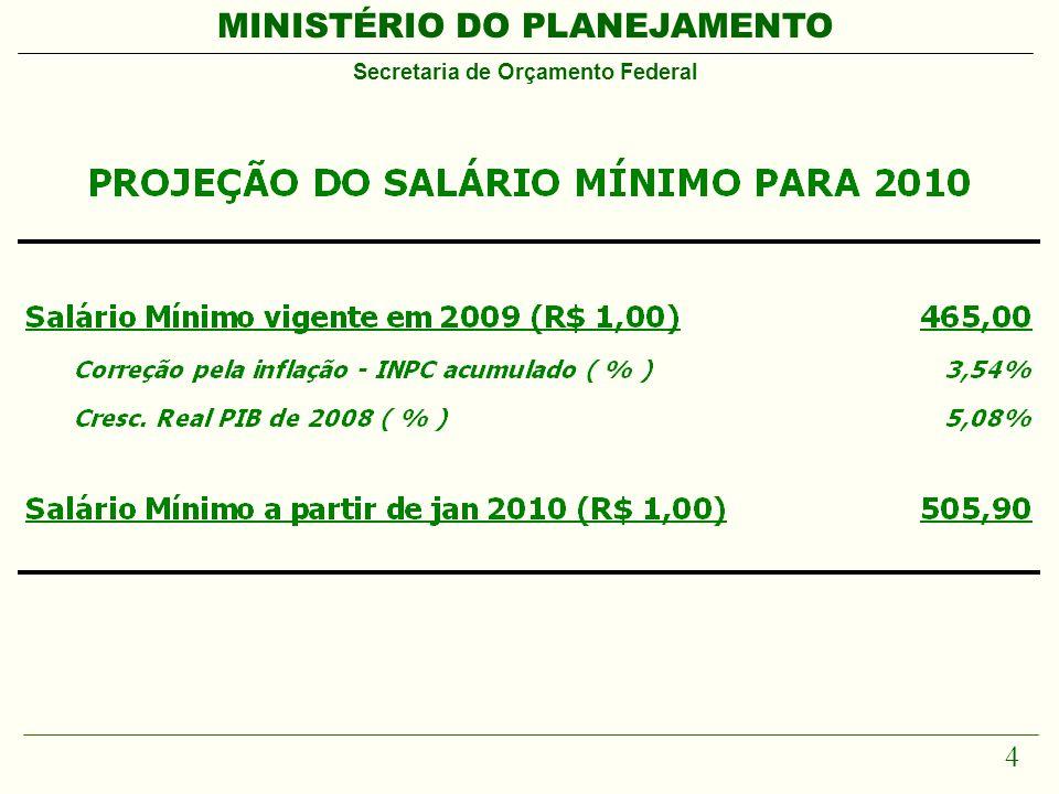 MINISTÉRIO DO PLANEJAMENTO Secretaria de Orçamento Federal 4
