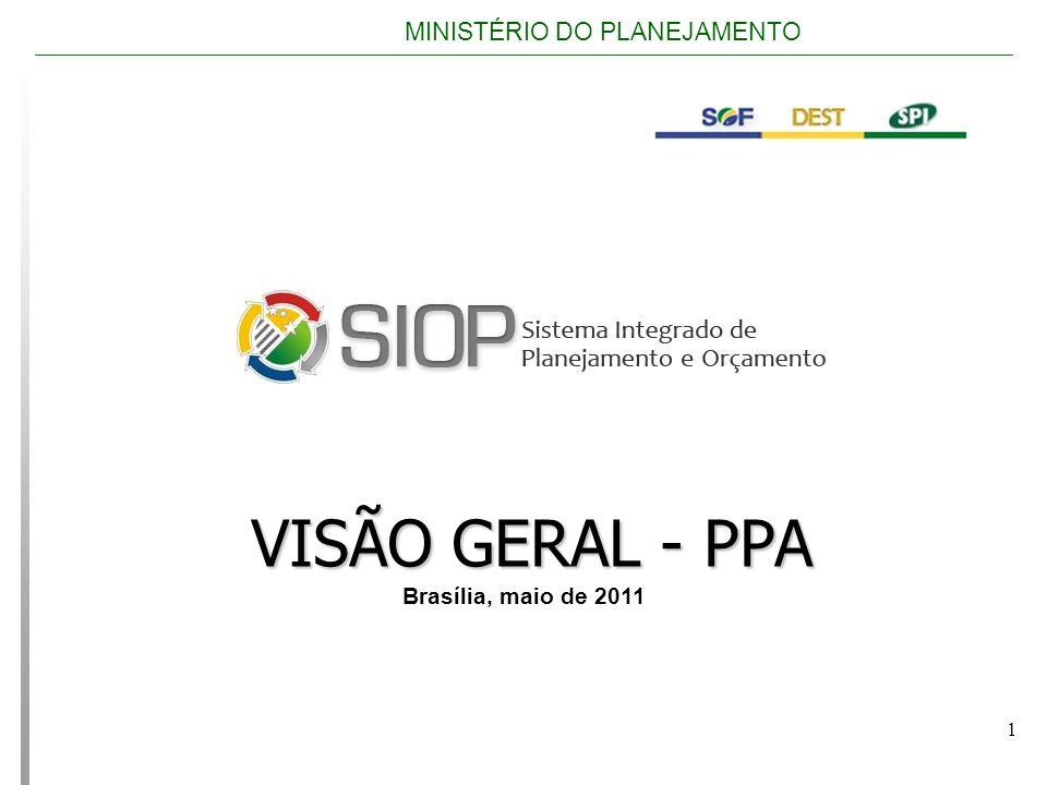 MINISTÉRIO DO PLANEJAMENTO Sumário: Estrutura do PPA Processo de elaboração Telas do SIOP Cronograma Geral Navegação no SIOP 2