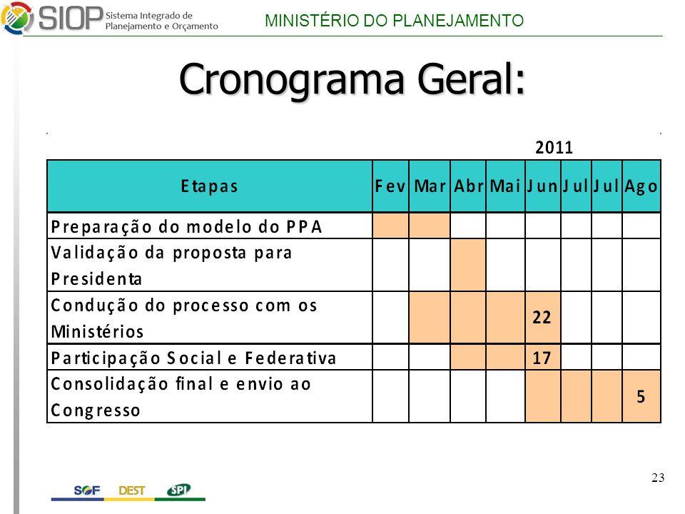 MINISTÉRIO DO PLANEJAMENTO 23 Cronograma Geral: