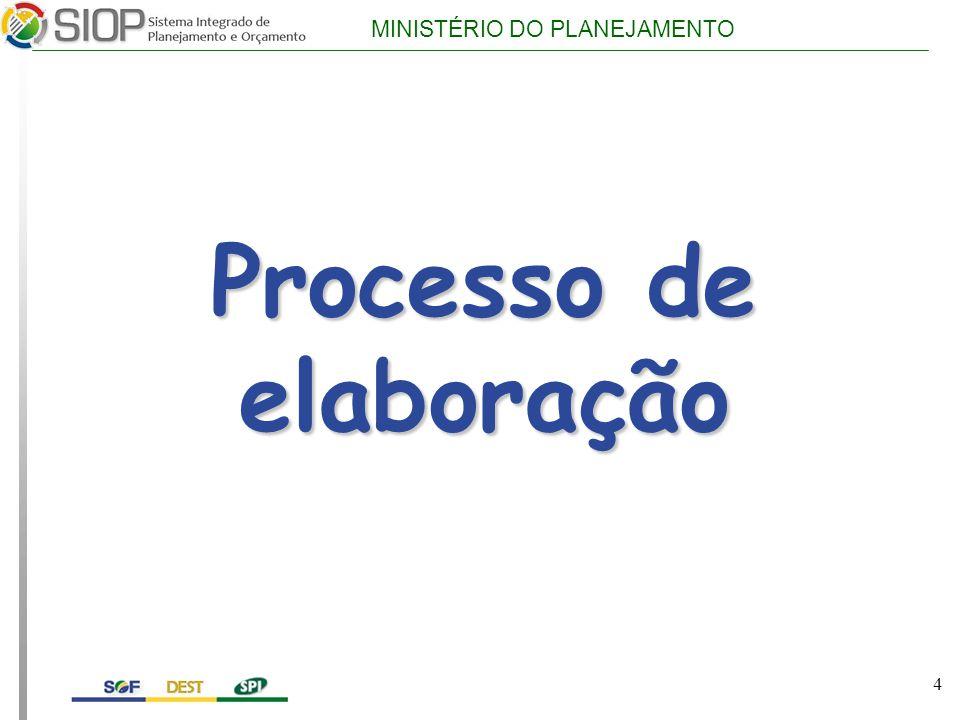 MINISTÉRIO DO PLANEJAMENTO Árvore com Programas 15 Cadastro do Programa de Gestão e Manutenção