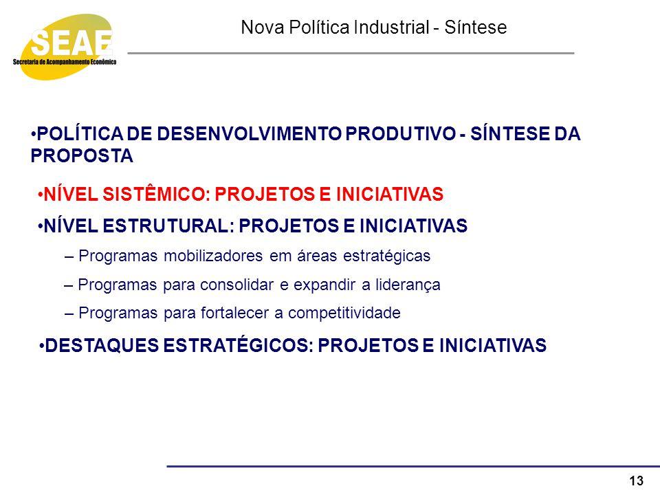 13 Nova Política Industrial - Síntese POLÍTICA DE DESENVOLVIMENTO PRODUTIVO - SÍNTESE DA PROPOSTAPOLÍTICA DE DESENVOLVIMENTO PRODUTIVO - SÍNTESE DA PR