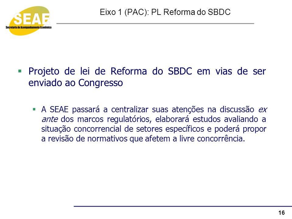 16 Eixo 1 (PAC): PL Reforma do SBDC Projeto de lei de Reforma do SBDC em vias de ser enviado ao Congresso A SEAE passará a centralizar suas atenções n