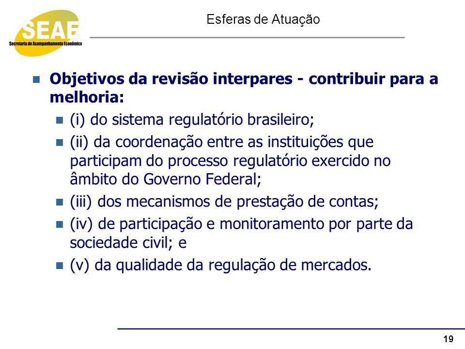 19 Objetivos da revisão interpares - contribuir para a melhoria: (i) do sistema regulatório brasileiro; (ii) da coordenação entre as instituições que