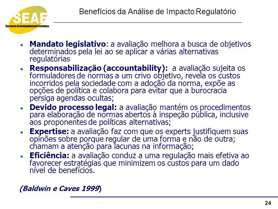 24 Benefícios da Análise de Impacto Regulatório Mandato legislativo: a avaliação melhora a busca de objetivos determinados pela lei ao se aplicar a vá