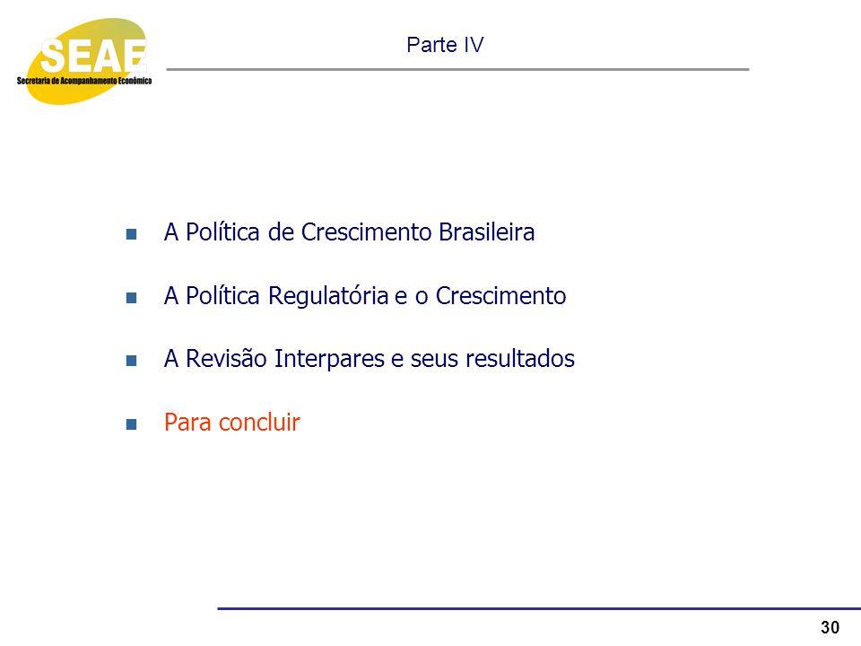 30 Parte IV A Política de Crescimento Brasileira A Política Regulatória e o Crescimento A Revisão Interpares e seus resultados Para concluir