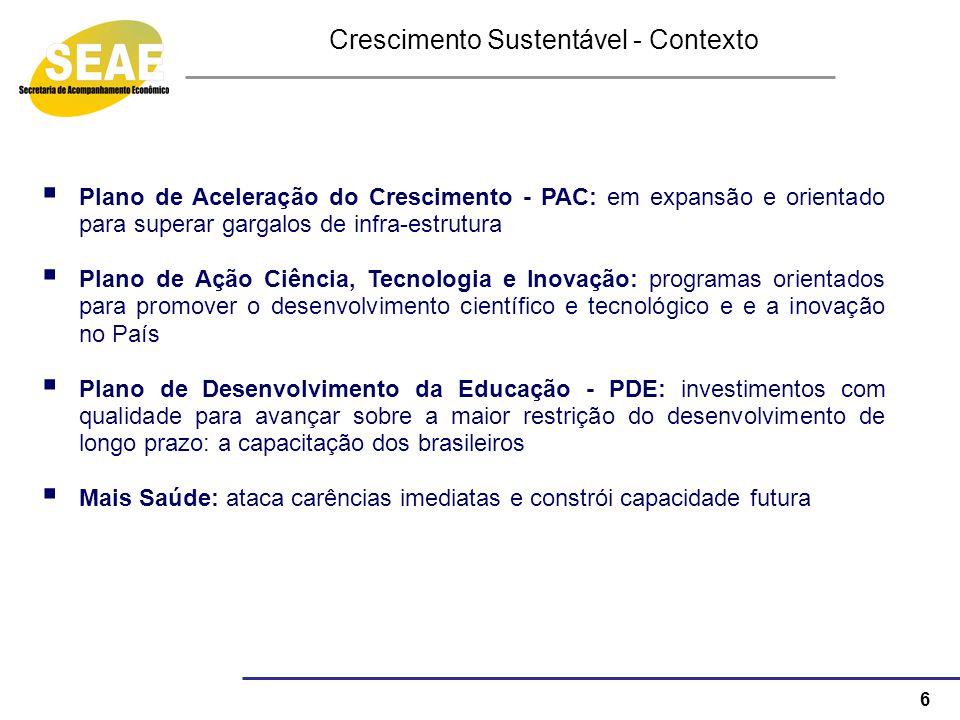 6 Crescimento Sustentável - Contexto Plano de Aceleração do Crescimento - PAC: em expansão e orientado para superar gargalos de infra-estrutura Plano