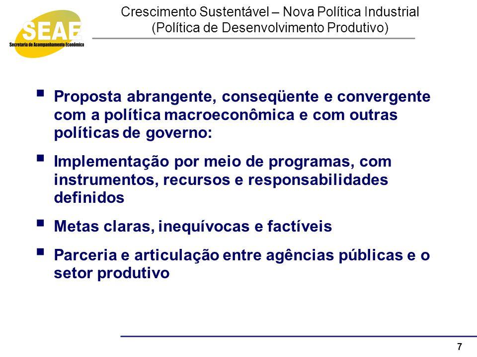 7 Crescimento Sustentável – Nova Política Industrial (Política de Desenvolvimento Produtivo) Proposta abrangente, conseqüente e convergente com a polí
