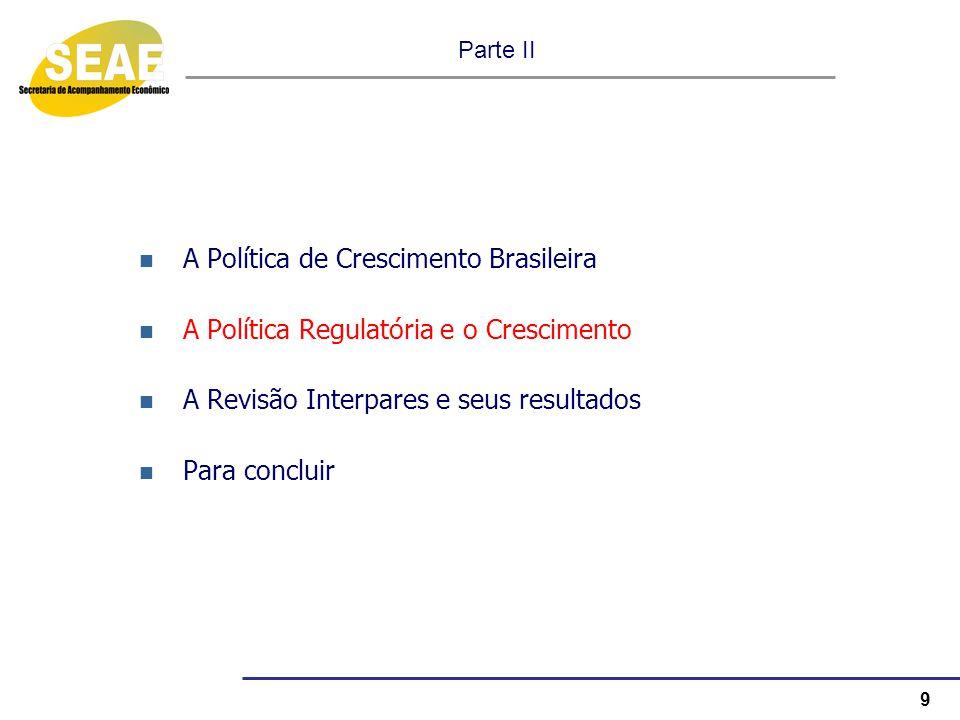 9 Parte II A Política de Crescimento Brasileira A Política Regulatória e o Crescimento A Revisão Interpares e seus resultados Para concluir
