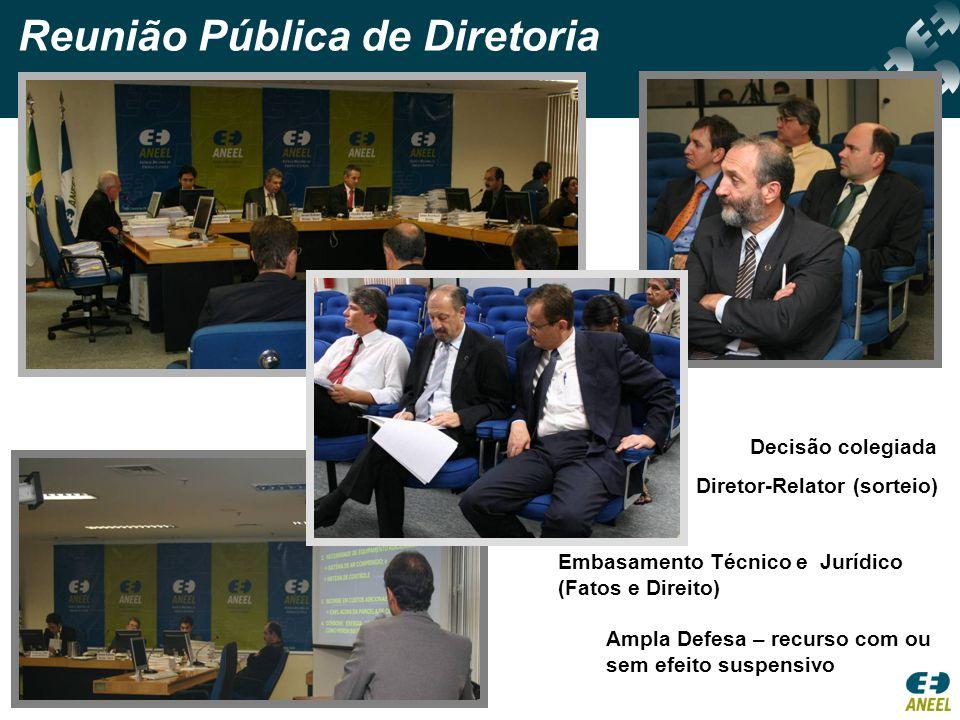 Atuação Descentralizada ( Junho/2008 ) Convênios celebrados (13) ARCON (PA) ARCE (CE) ARSEP (RN) AGERBA (BA) ARSESP (SP) AGER (MT) maio/2003 AGESC (SC) AGR (GO) ARPE (PE) ASTINS (TO) ( Protocolo de Intenções ) ASTINS (TO) ( Protocolo de Intenções ) AGERGS (RS) AGEPAN (MS) ARPB (PB) ARSAL (AL)