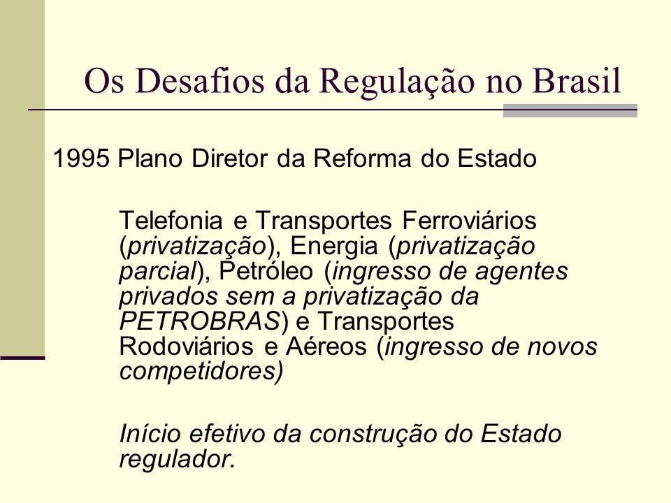 Os Desafios da Regulação no Brasil As primeiras Agências Reguladoras ANEEL – Lei 9.427, de 26 de dezembro de 1996 ANATEL – Lei 9.472, de 16 de julho de 1997 ANP – Lei 9.478, de 6 de agosto de 1997 ANVISA – Lei 9.782, de 26 de janeiro de 1999 ANS – Lei 9.961, de 28 de janeiro de 2000 ANA – Lei 9.984, de 17 de julho de 2000 ANTT – Lei 10.233, de 5 junho de 2001 ANTAQ– Lei 10233, de 5 junho de 2001