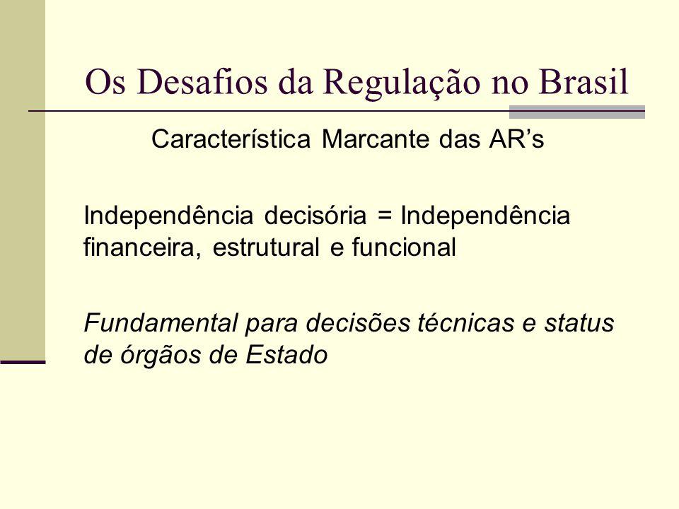 Os Desafios da Regulação no Brasil Característica Marcante (cont.) Independência financeira (fontes de receitas próprias das AR´s) Independência estrutural (quadro de pessoal próprio) Independência funcional (direção colegiada, mandato, quarentena dos dirigentes)