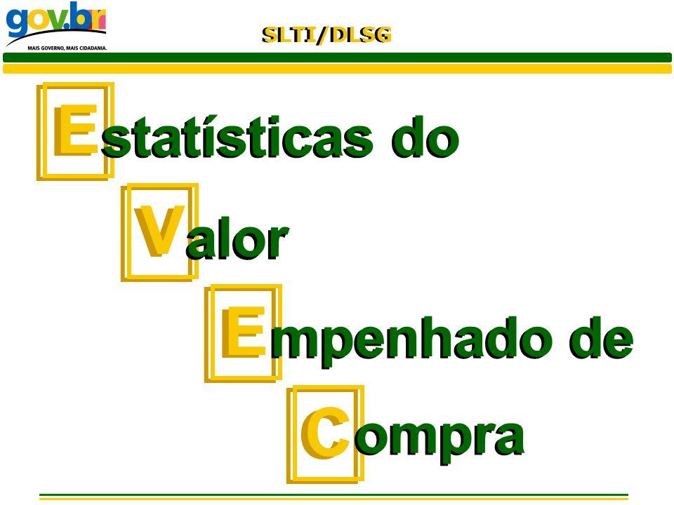 SLTI/DLSG E E statísticas do V V alor E E mpenhado de C C ompra
