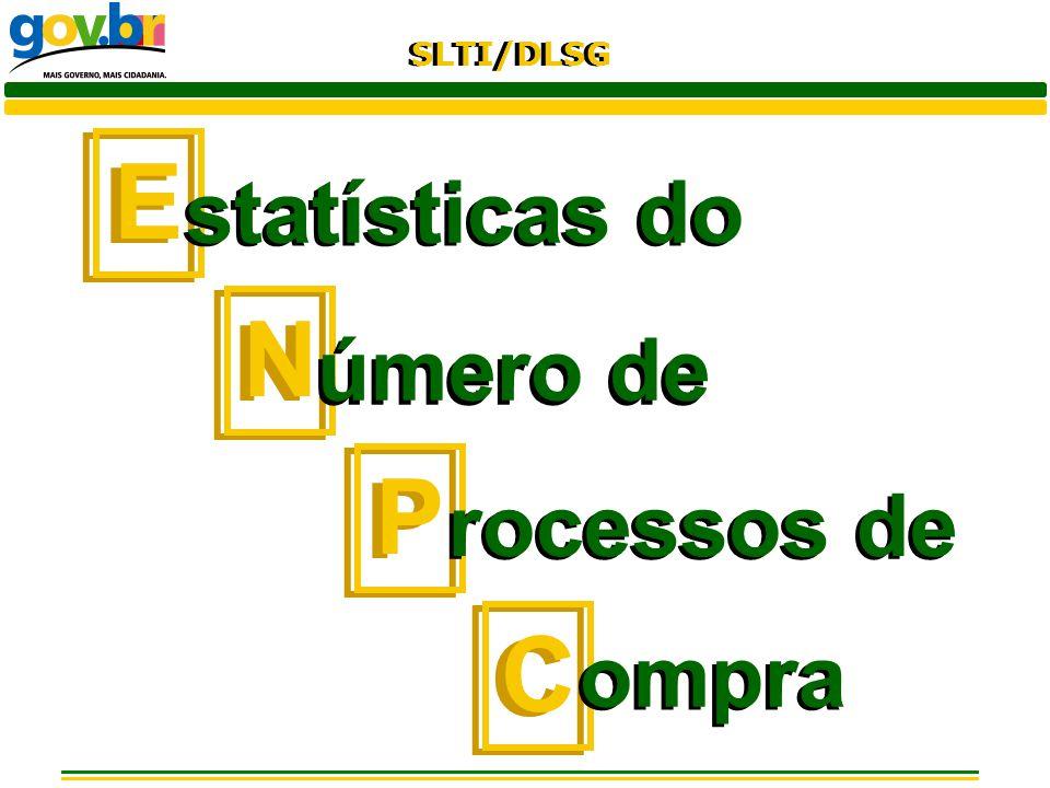 SLTI/DLSG E E statísticas do N N úmero de P P rocessos de C C ompra