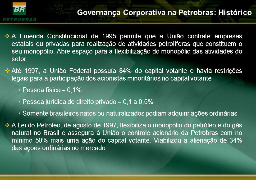 A Emenda Constitucional de 1995 permite que a União contrate empresas estatais ou privadas para realização de atividades petrolíferas que constituem o