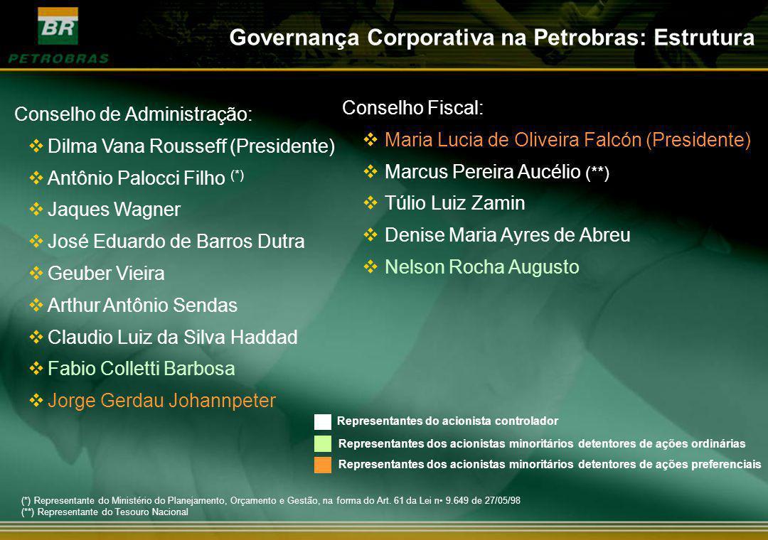 Conselho Fiscal: Maria Lucia de Oliveira Falcón (Presidente) Marcus Pereira Aucélio (**) Túlio Luiz Zamin Denise Maria Ayres de Abreu Nelson Rocha Aug