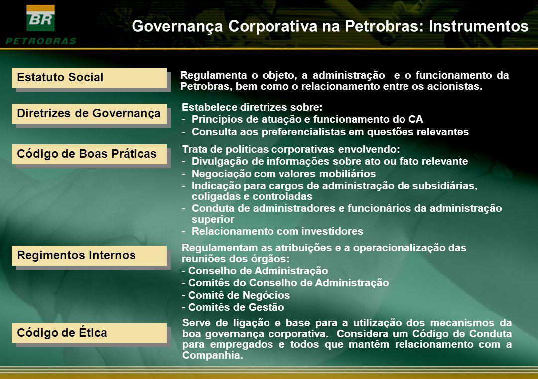 Estatuto Social Regulamenta o objeto, a administração e o funcionamento da Petrobras, bem como o relacionamento entre os acionistas. Diretrizes de Gov